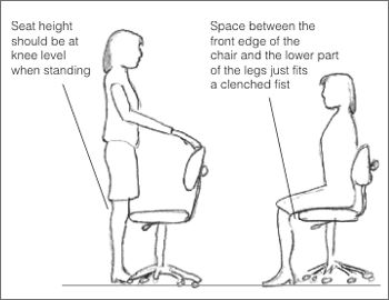 Chair Height, Ergonomic Office Chair, Office Chairs, Home Office, Natural  Health, Search, Productivity, Exercises, Tips