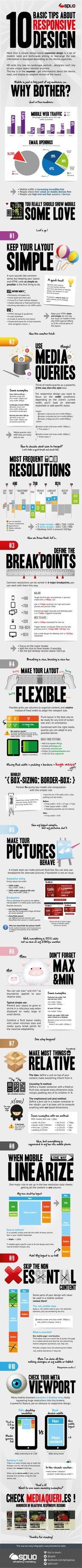 10 Basic Tips About Responsive #Design #infographic #socialmedia http://hepcatsmarketing.com/