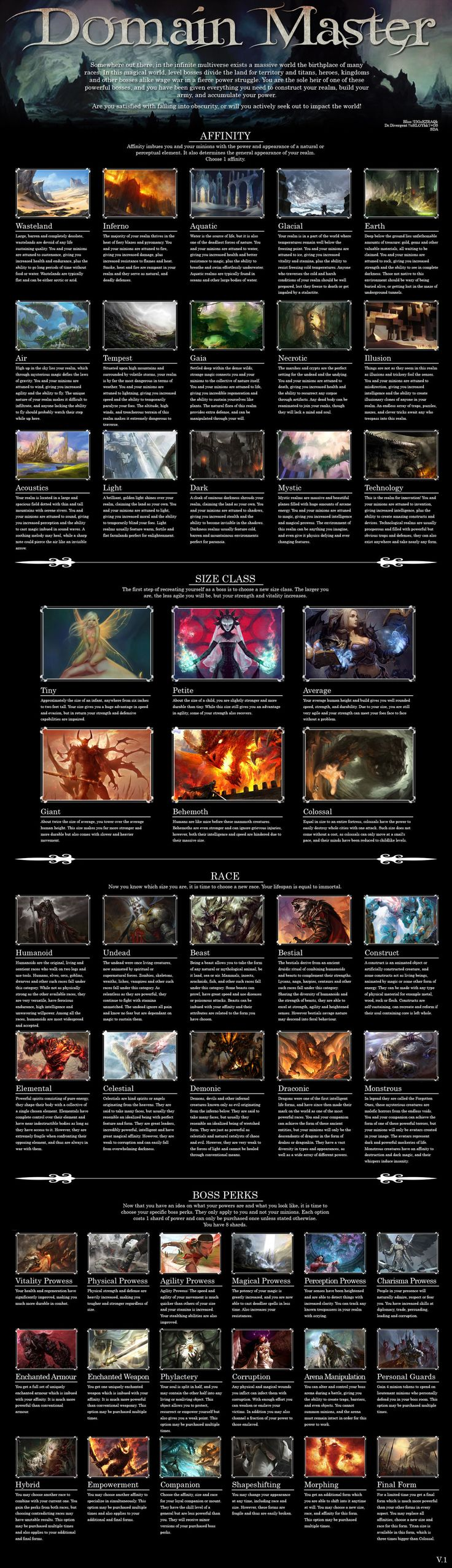 CYOA = choose your own adventures. Takes a while but read it through and you should be able to follow on. Post your results!
