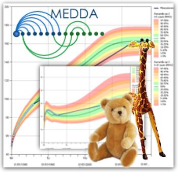 The most advanced electronic Growth Charts integrated with EHR. Charts for endocrinologists, neonatal charts and more. 59 charts for 16 genetic conditions.
