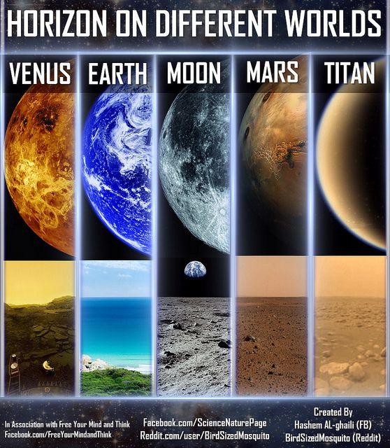 rain on different planets - photo #4