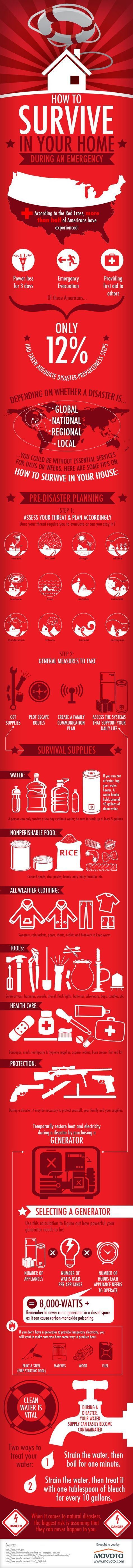 How prepared are you? According to studies only 10 percent of Americans are prepared for a natural disaster. More frightening, there are on average 50 natural disaster across the country each year. Whether it's an earthquake, tornado, or flood you should be prepared. Below is Movoto's guide on how to survive in your home during an emergency.