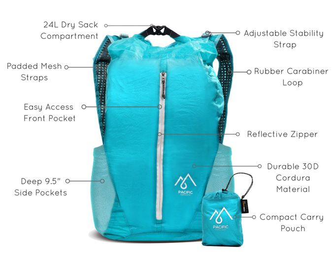 Sea to Sky -The Waterproof Backpack That Fits In Your Pocket by The PNW — Kickstarter