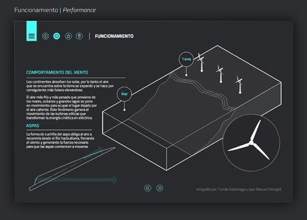 Energía Eólica on Behance