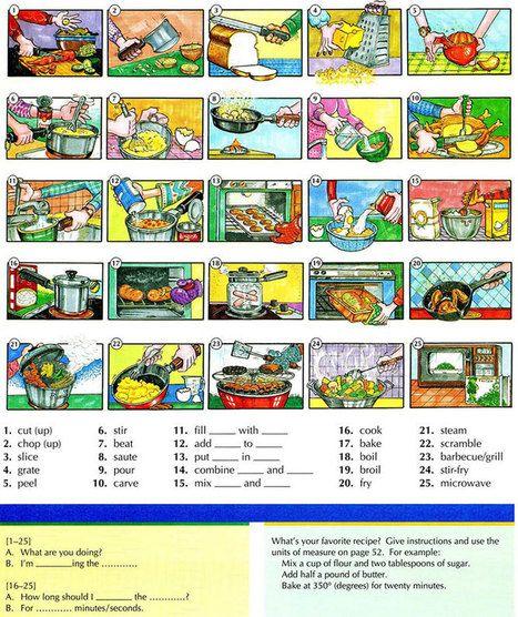 La preparación de alimentos y recetas vocabulario | Aprendizaje de Inglés Básico, a lo largo de ...