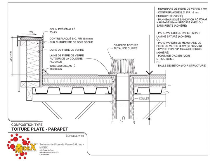 Roof Flat Detail Google Search Architecture