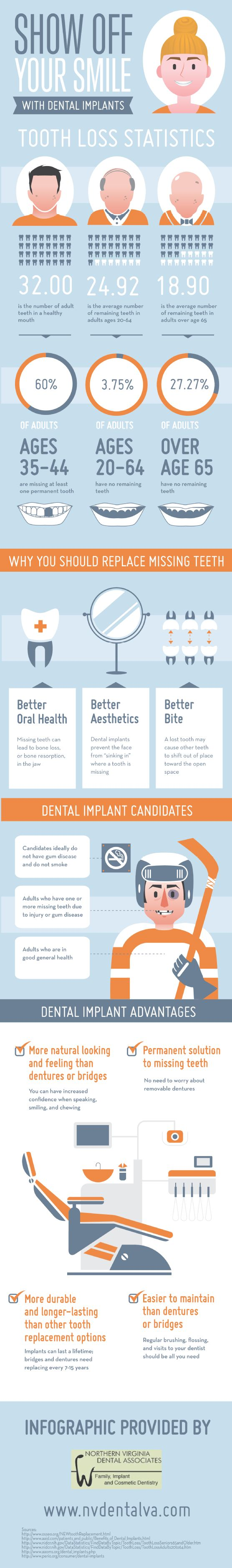 show off your smile with dental implants infographics