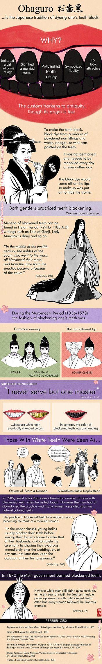 Fashion of Black Teeth in Old Japan by lilsuika on DeviantArt
