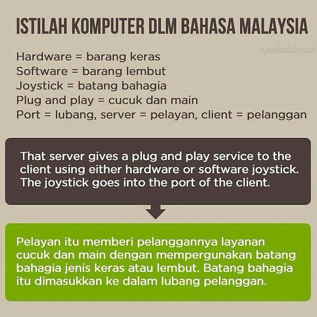 istilah komputer dalam bahasa malaysia
