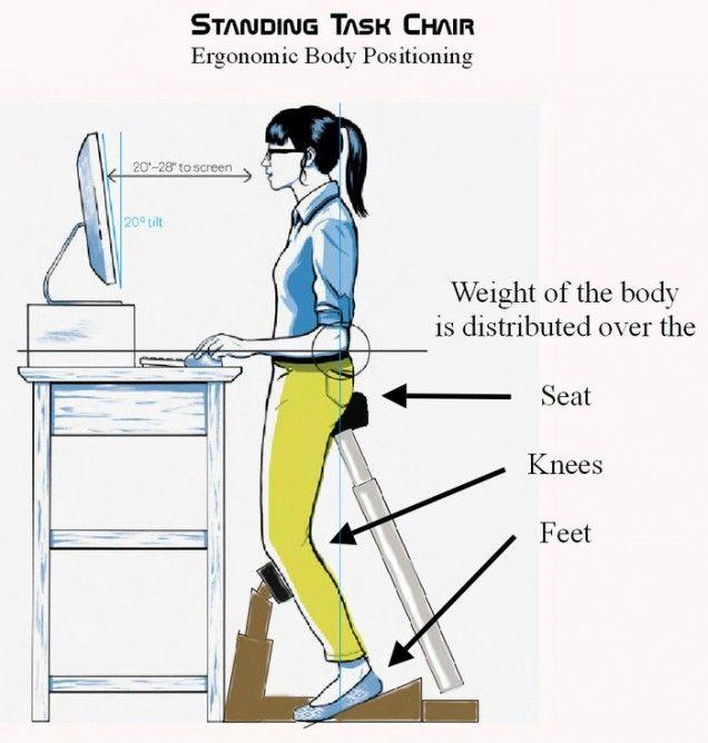 Standing Desk Ergonomics 77 best standing desk images on pinterest | standing desks, desk