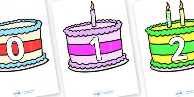 Numbers 0-10 on Birthday Cakes - Foundation Numeracy, Number