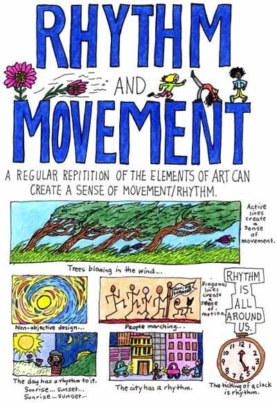 The ABCs of Art- Learn about the principle of rhythm & movement in design and art.
