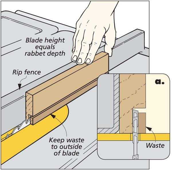 how to cut a rabbet joint with a router