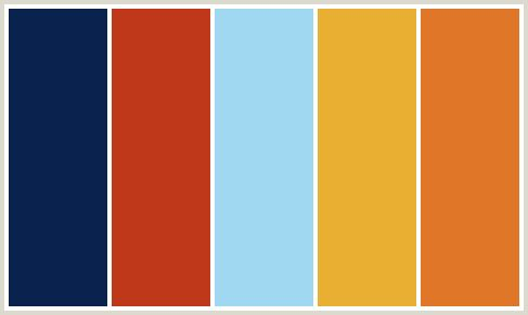 ColorCombo416 - ColorCombos.com color palettes, color schemes, color combos with hex colors codes #0A224E, #BF381A, #A0D8F1, #E9AF32, #E07628 and color combination tags BABY BLUE, BLIZZARD BLUE, BLUE, DOWNRIVER, HOT CINNAMON, LIGHT BLUE, MIDNIGHT BLUE, ORANGE RED, RED ORANGE, THUNDERBIRD, TULIP TREE, YELLOW ORANGE.