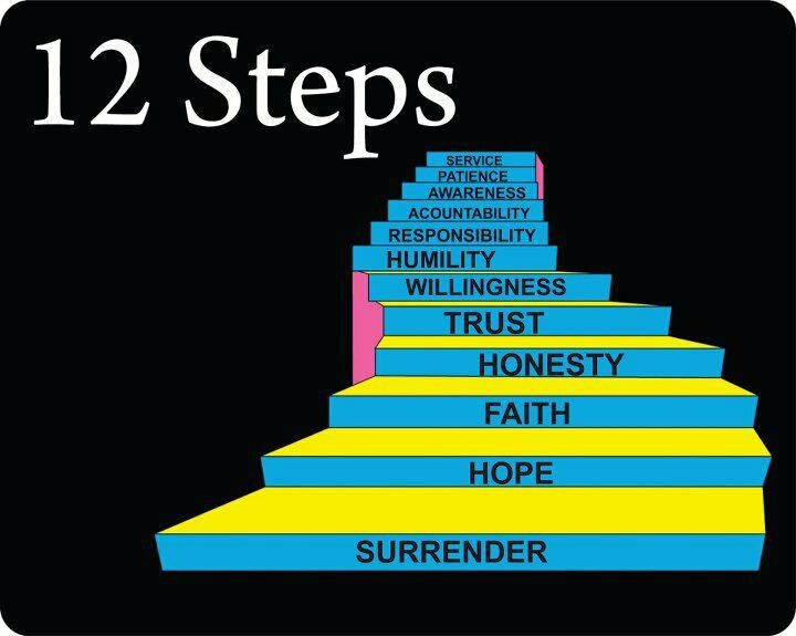 Image result for twelve steps