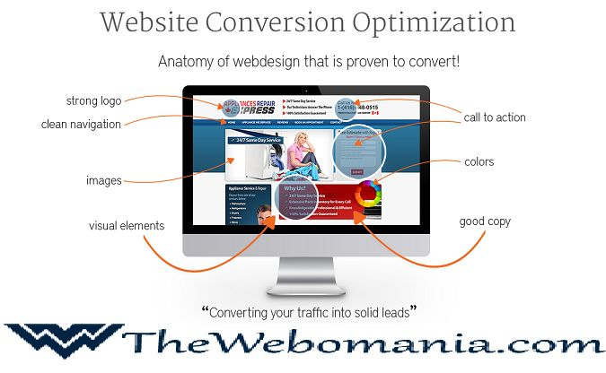 Conversion rate optimization (CRO) provides a significant opportunity for businesses of any size. It takes a scientific approach to optimizing websites and enables businesses to convert more visitors into subscribers or customers.  Thewebomania also offers Conversion Rate Optimization. To know more please visit: www.thewebomania.com