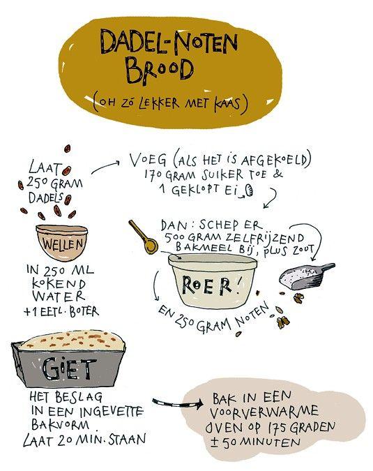 dadel-notenbrood