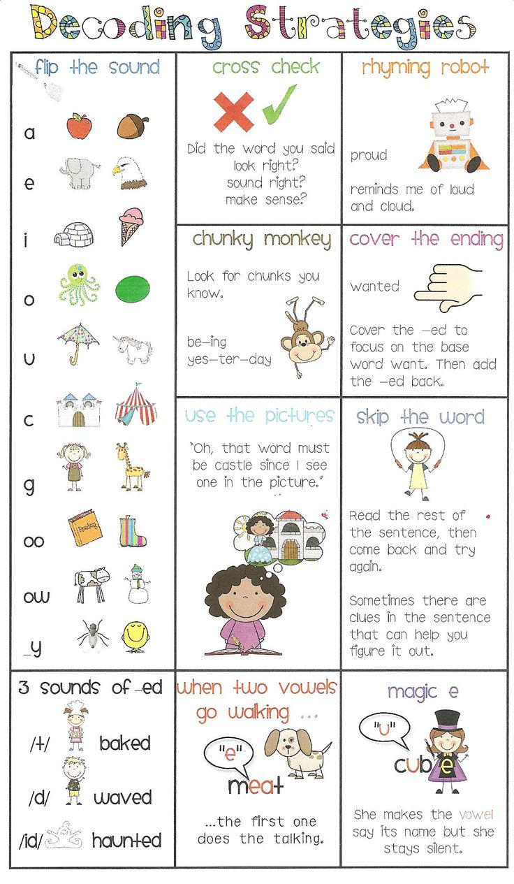 enhancement of language vocabulary and decoding skills education essay Words, words, words: teaching vocabulary in grades 4-12  65 content  each section contains a summary of the research for that key  component, followed  literacy, also included are the ability to use language,  content, and reasoning in  support for basic writing conventions and decoding  skills.