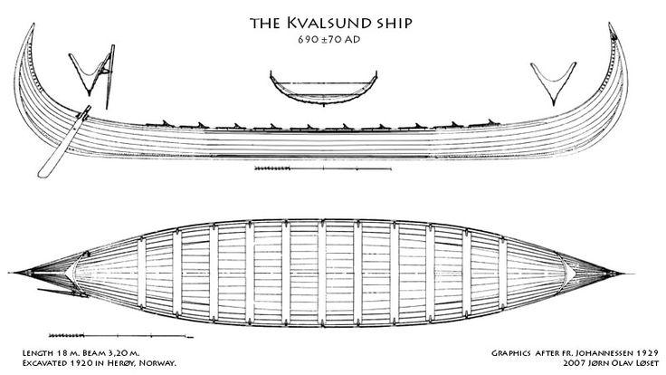 Kvalsundskipet - Vikingskip og norske trebåter ...