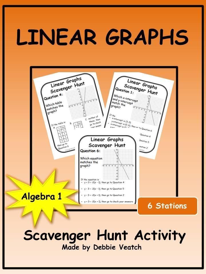 Linear Graphs Scavenger Hunt Activity Algebra 1 Pinterest