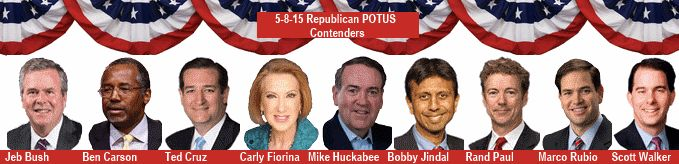 5-8-15 GOP top nine contenders for POTUS: the Republican party's prospects for the 2016 presidential election seem strong. History, of course, teaches them – or should teach them – not to carry forward too much cockiness from a successful midterm. more http://2016.republican-candidates.org/