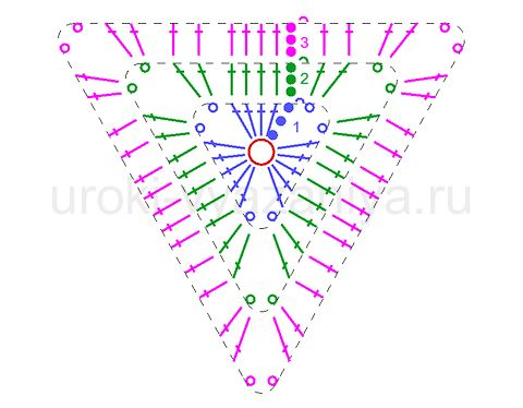 Crochet Triangle - Chart ❥ 4U // hf