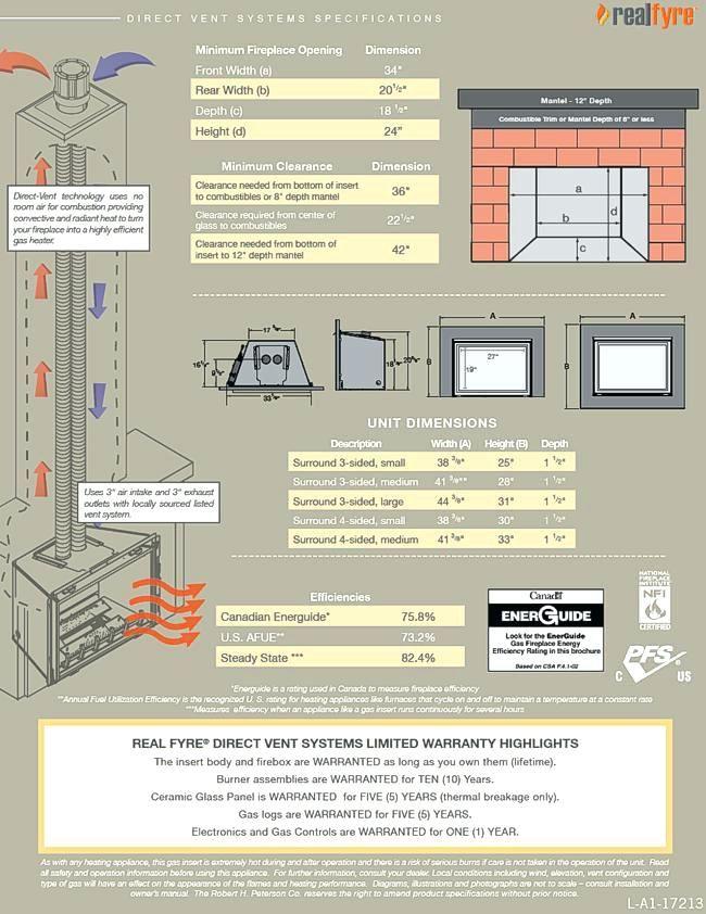 ventless gas kamin installation gaskamin gaskamin direct vent rh pinterest com