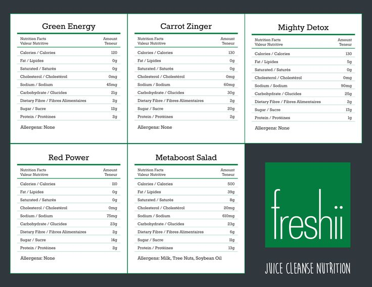 Freshii Juice Cleanse – Nutritional Information | Brie Hemingway