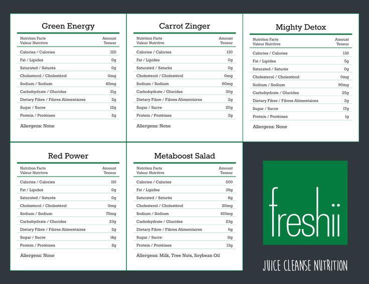 Freshii Juice Cleanse – Nutritional Information | Brie Hemingway