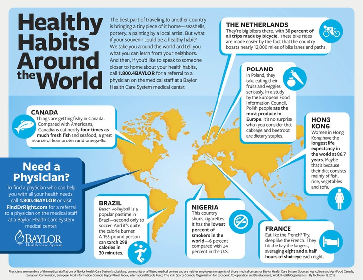good health care systems in the world