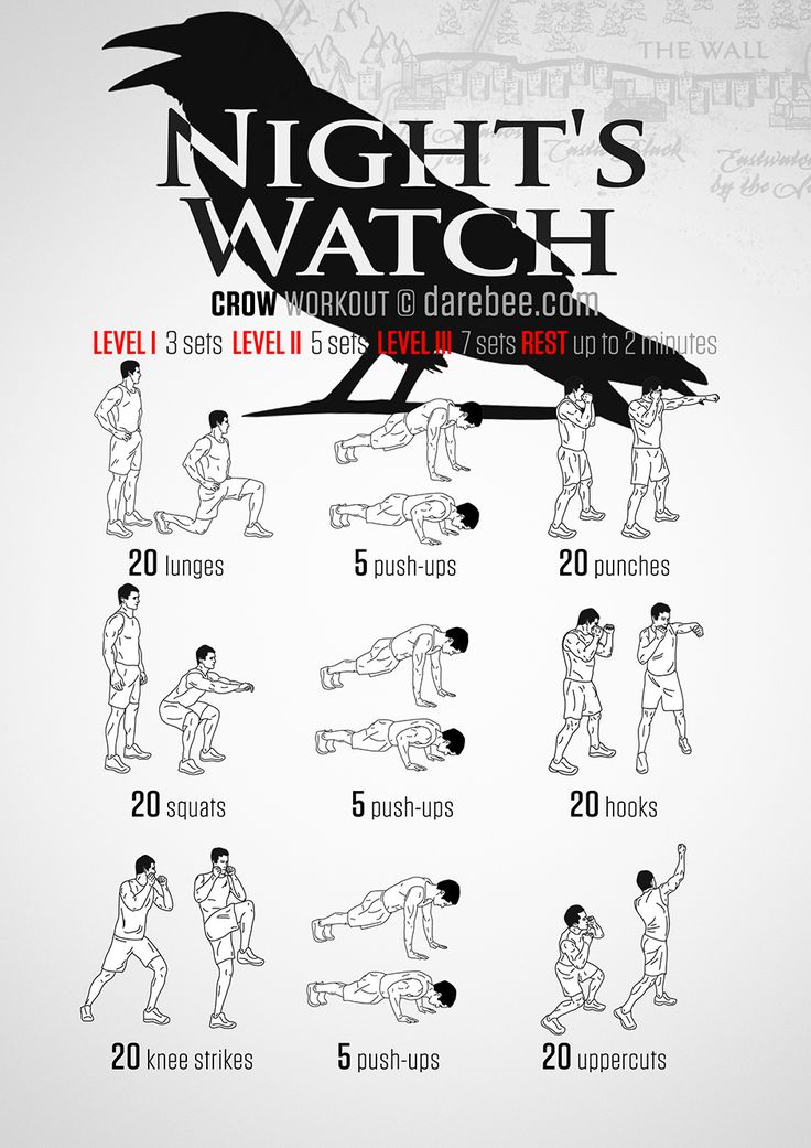 Night's Watch Workout - When you are all that stands between the Seven Kingdoms and total annihilation you know you have to be special. Your physical abilities need to be better than average. Your resolve needs to be steely. Your body sharp.