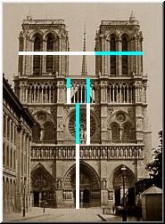 Phi(Φ),the Golden Section,has been usedby mankind for centuries in architecture  It was used it in the design of Notre Dame in Paris, which was built in the 1163 and 1250.