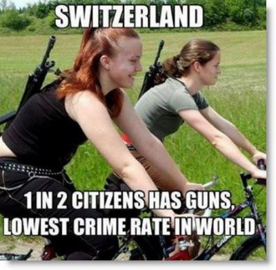 gun-control-switzerland-lowest-crime-rate-in-world