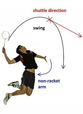 Badminton Jump Smash. Take the shuttle at point X and you'll naturally hit the shuttle downwards.
