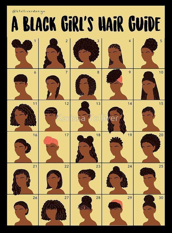 Ein Black Girl's Hair Guide von Karissa Tolliver …