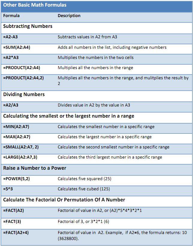 List Of Excel Formulas Pdf - excel 2007 assigning letter grades using ...