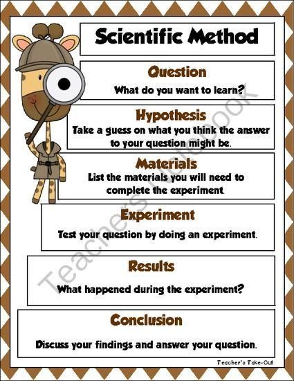 FREE downloads...Scientific Method Poster.