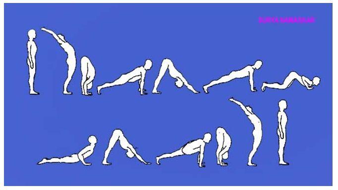 ber ideen zu sonnengruss auf pinterest yoga tagebuch fitness tagebuch und bullet journal. Black Bedroom Furniture Sets. Home Design Ideas