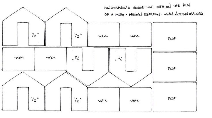 Template plan pattern for mini Gingerbread House that sits on the rim of cup or mug. http://blog.modcloth.com/wp-content/uploads/2010/12/gingerbread_house_drink_toppers.pdf