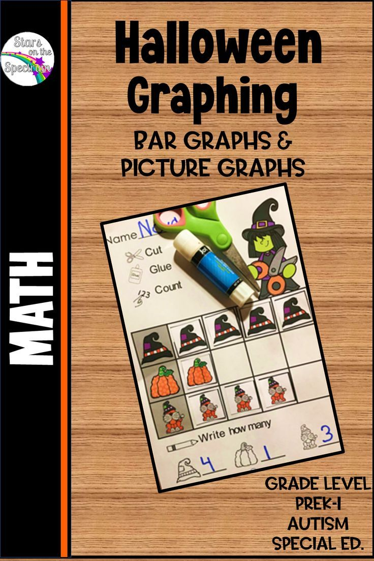 Do Your Students Need Some Extra Practice With Graphing These 30 Worksheets Are Perfect For Centers Early Finish Bar Graphs Graphing Picture Graph Worksheets [ 1104 x 736 Pixel ]
