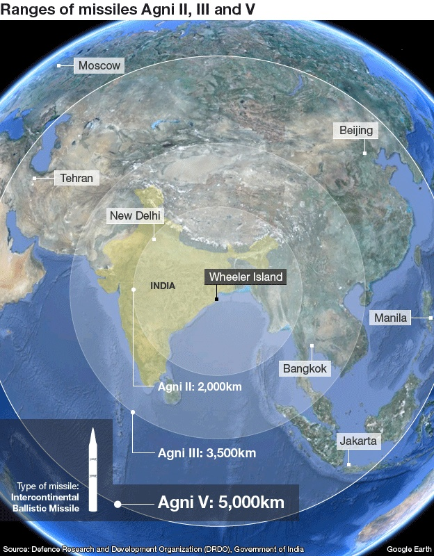 Range of Agni V, intercontinental ballistic missile test fired by India