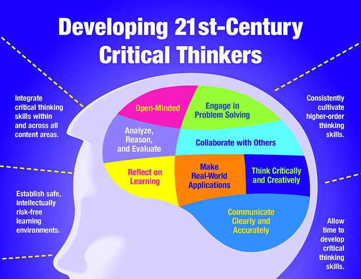 critical thinking in health information technology The association of american colleges and universities, standards for accreditation of medical education program, accreditation council for pharmacy standards and guidelines for the professional program in pharmacy, american dental education association, and many more organizations list critical thinking as a major intellectual.