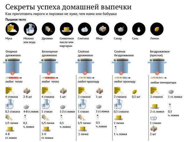 Полезные советы | Гордон Рамзи и его кухня | ВКонтакте