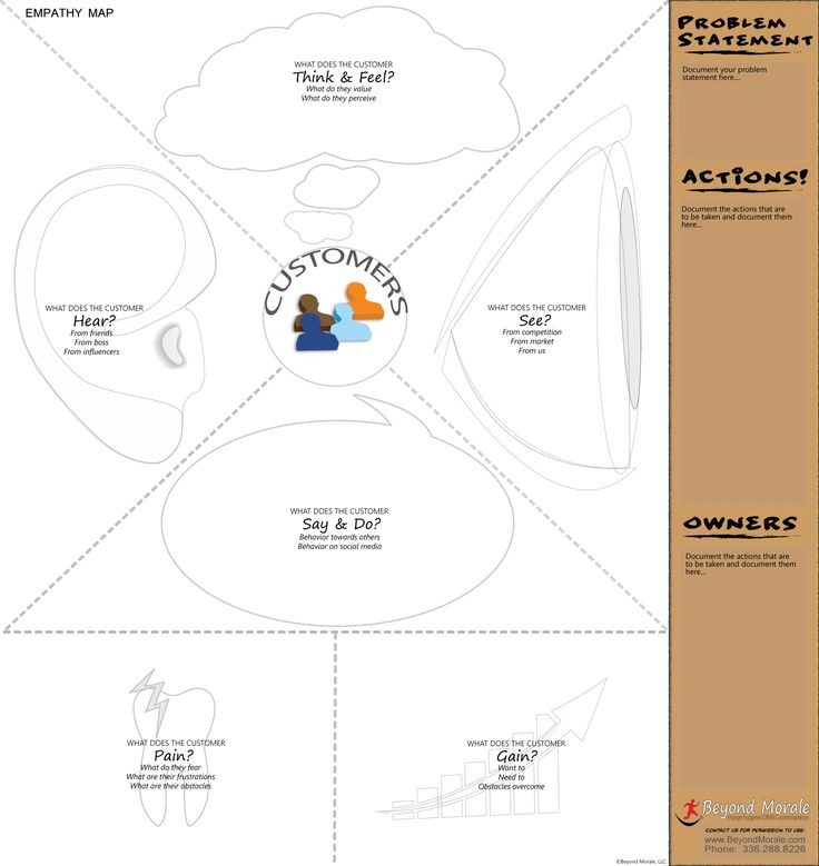 21 best ux empathy map images on pinterest service design customer empathy mapg 15841677 pronofoot35fo Choice Image