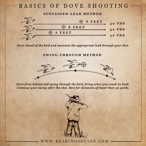 Mac has only shot claybirds at this point, but perhaps he'll need this one day