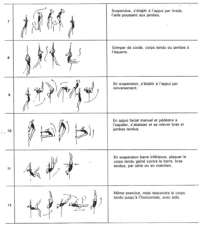 Resultat De Recherche D Images Pour Exercice De Gymnastique Exercices De Gymnastique Grimper De Corde Exercice Gym