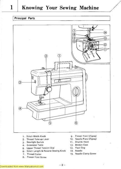 Brother VX40 Sewing Machine Instruction Manual Sewing Machine Adorable Brother Sewing Machine How To Thread A Bobbin