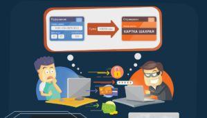 Safe Card: материалы на тему фишинга для социальных сетей — 3 – EMA