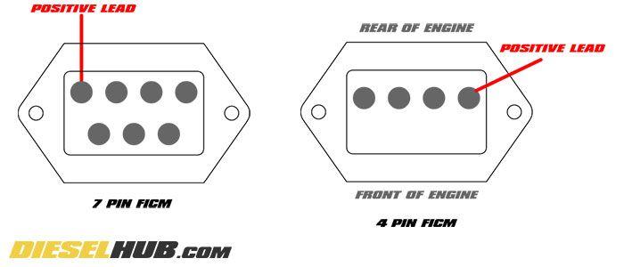 6 0 Powerstroke Glow Plug Wiring Diagram