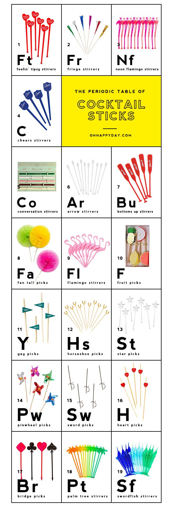 Best 25 cocktail sticks ideas on pinterest brunch party foods the periodic table of cocktail sticks oh happy day gamestrikefo Image collections